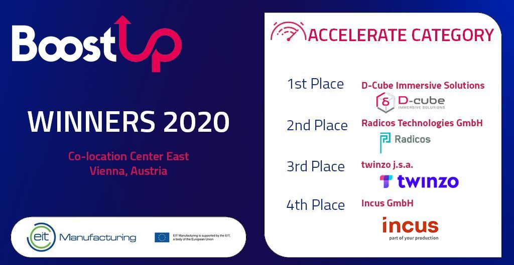 Incus Won Regional Finals of BoostUp Competition